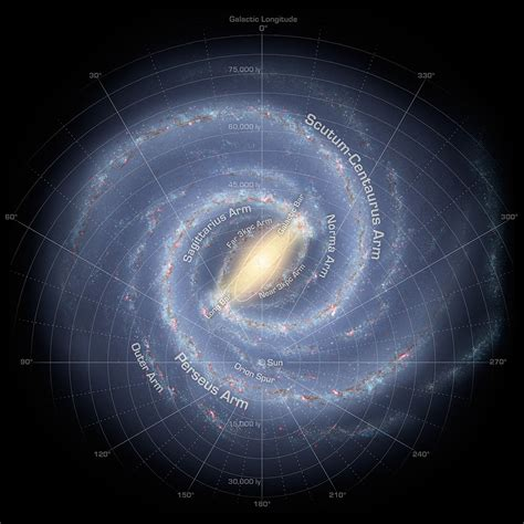Galactic coordinate system - Wikipedia