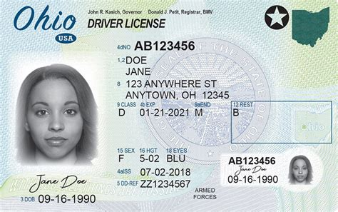 Ohio New Driver's License Application and Renewal 2020